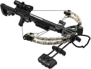 CentrePoint Sniper